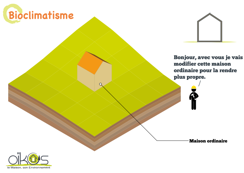 Fiche technique sur l 39 habitat bioclimatique oikos for Fiche technique construction maison